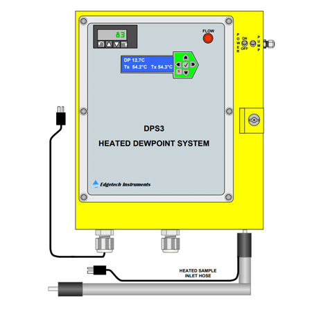 Dps3 Heated Dew Point System